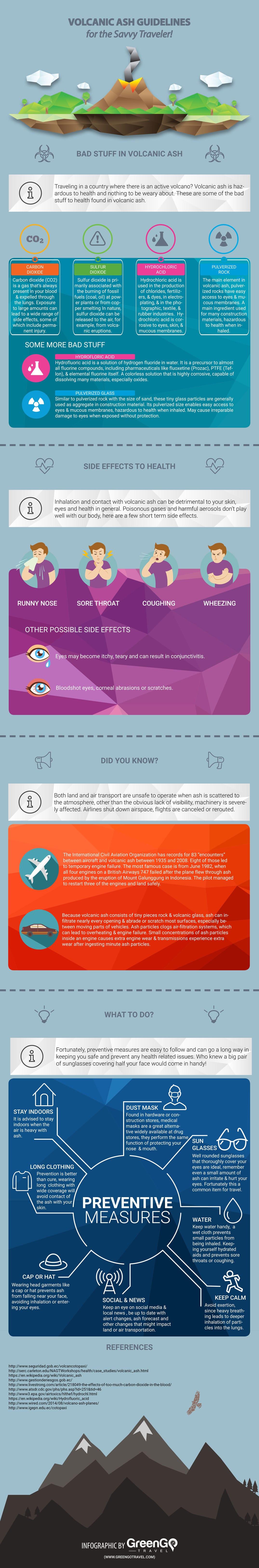 cotopaxi-volcano-ash-guidelines